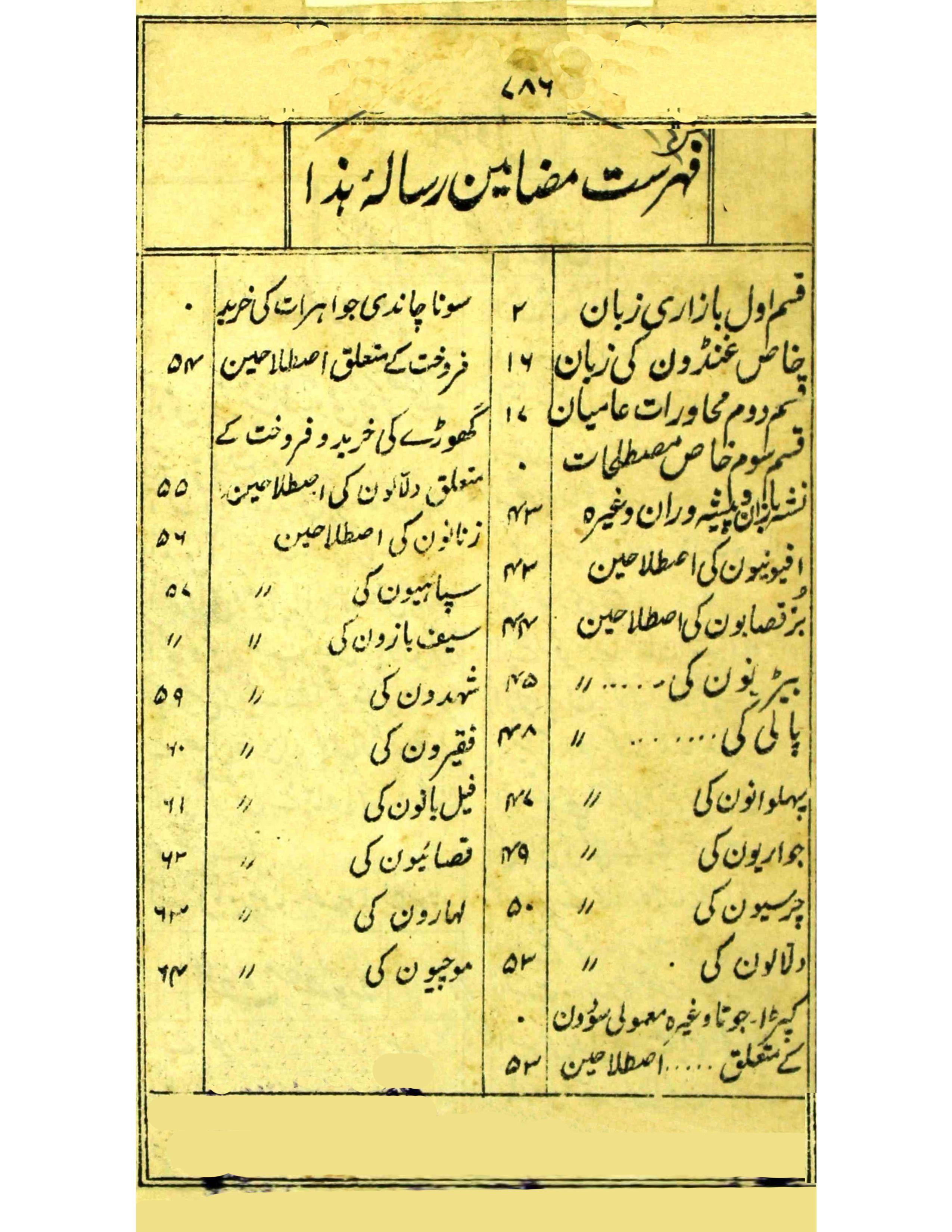Aam Bazari Zaban
